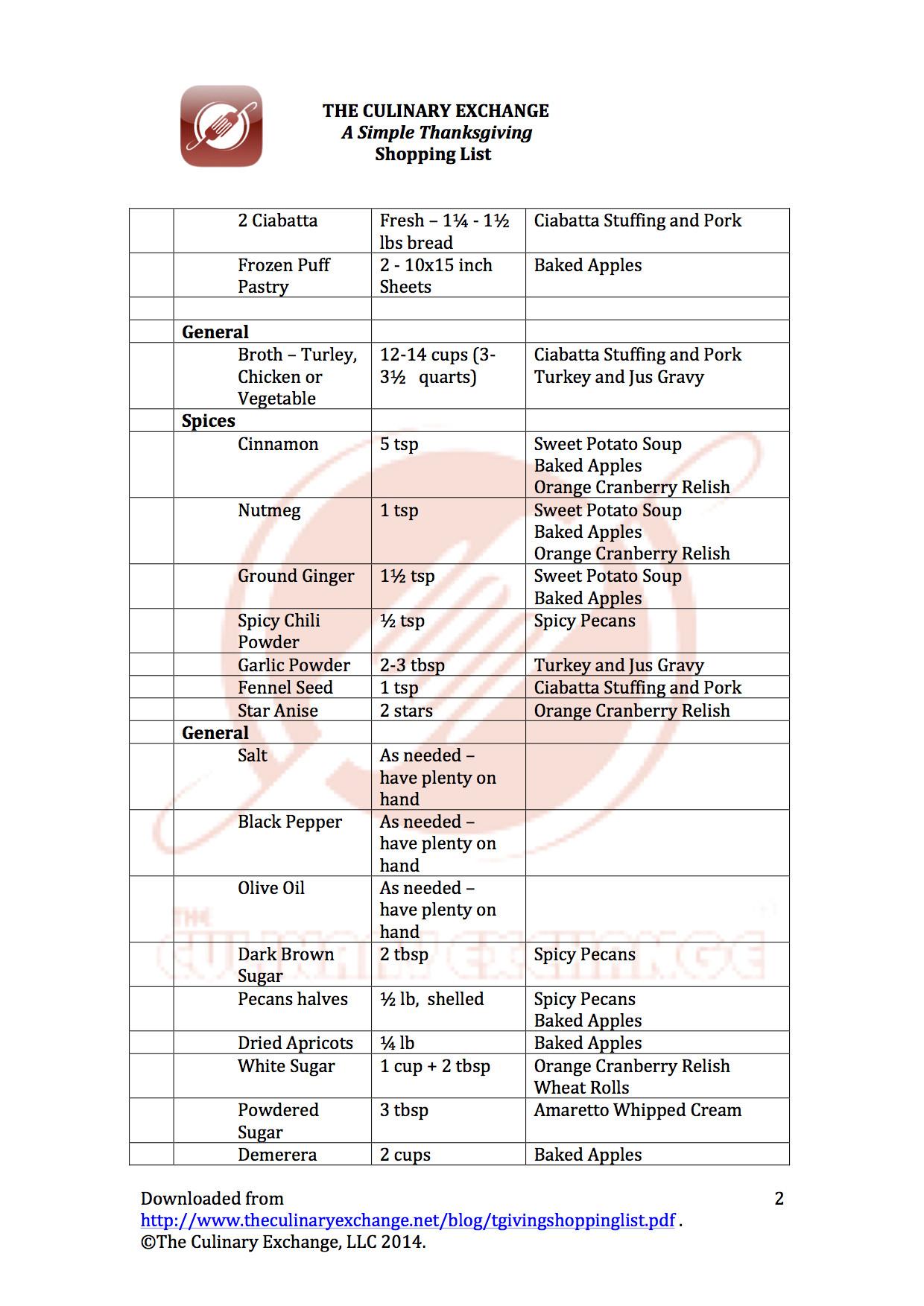 Thanksgiving Dinner Shopping List  A Simple Thanksgiving Dinner Menu