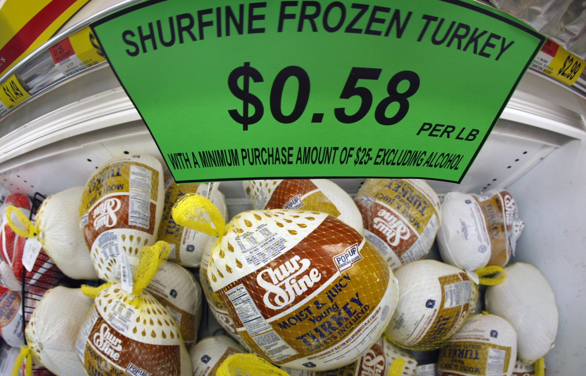Thanksgiving Turkey Prices  Something to give thanks for Falling turkey prices