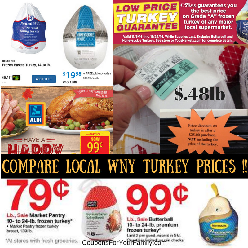 Thanksgiving Turkey Prices  pare Local Turkey Prices for your Thanksgiving Dinner
