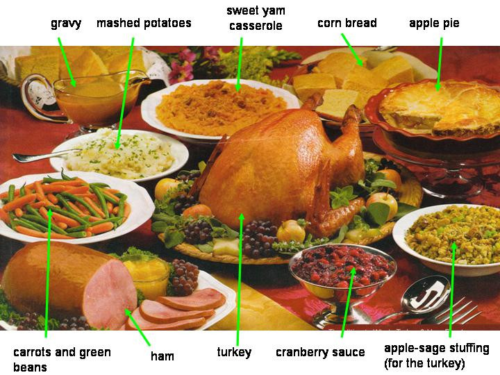 Traditional American Thanksgiving Dinner  November 2009