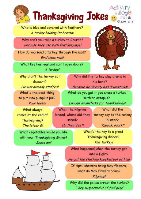 Turkey Jokes Thanksgiving  Thanksgiving Jokes Printable for Kids