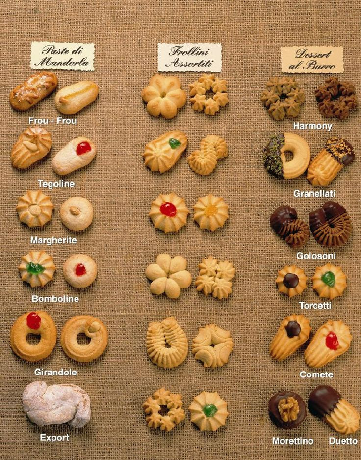 Types Of Christmas Cookies  names of italian cookies alphabetically Movie Search
