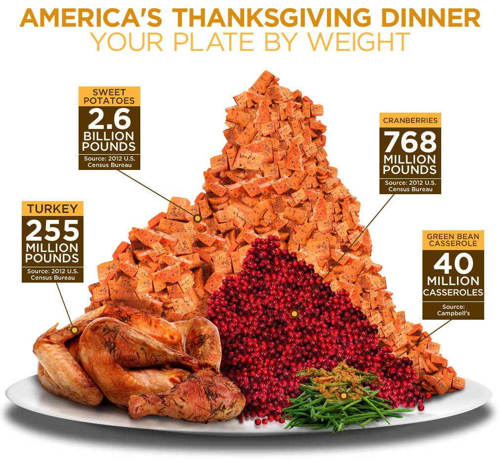 Wegmans Thanksgiving Dinner 2019  thanksgiving meals catered near me