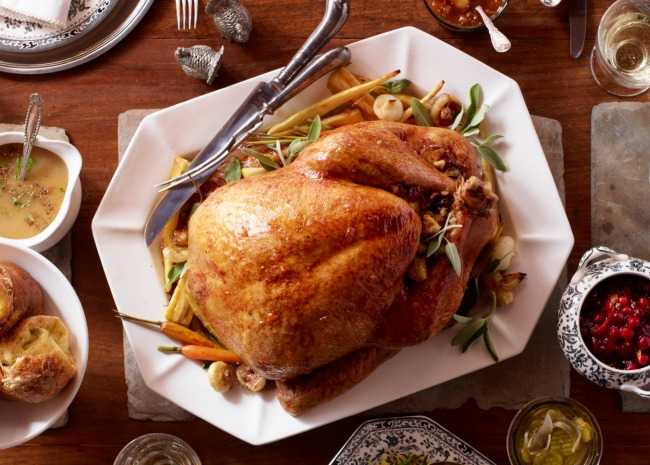 When To Buy Thanksgiving Turkey  What Size Turkey to Buy and What the Labels Mean
