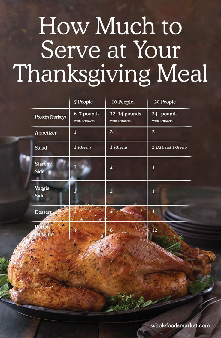 Whole Foods Turkey Thanksgiving  894 best Thanksgiving Recipes & DIY images on Pinterest